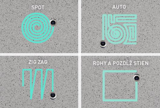 Duoro Xclean robotický vysavač v hodný na všechny typy podlah