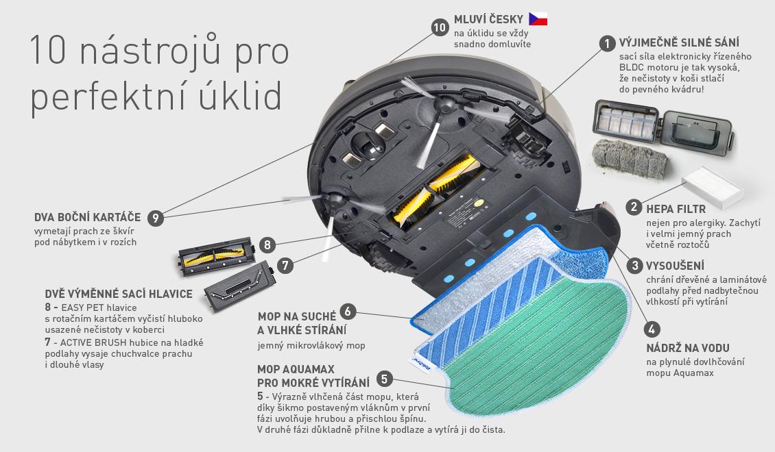 Robotický vysavač Duoro Xclean má 10 nástrojů  pro perfektní úklid